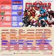 Marvel Comics Infographic