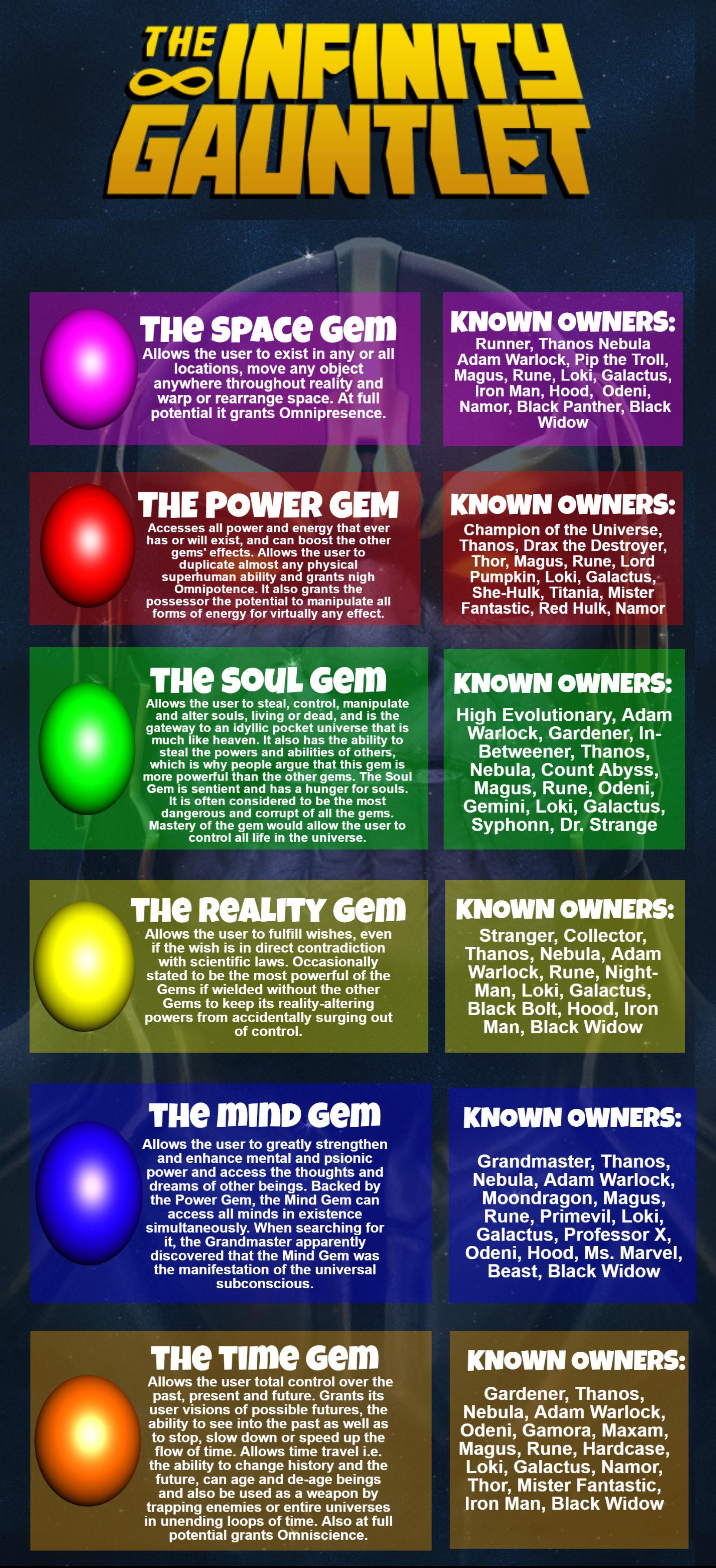 Infinity Stones infographic marvel cinematic universe Thanos