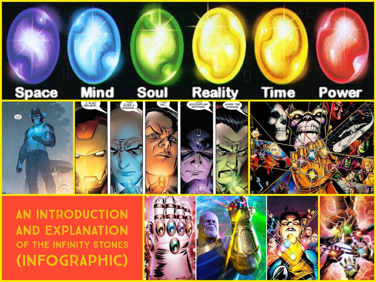 An introduction and explanation of the INFINITY STONES - (infographic)